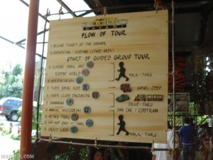 Flow Of Tour Guide