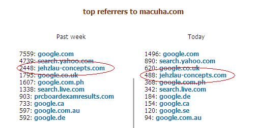 Jehzlau as one of the top referrers