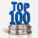Top Network Marketing Companies In The World